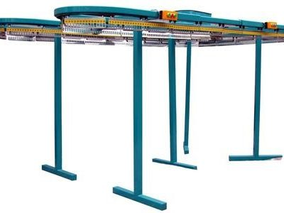 28.3 Garment Conveyor